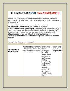 Modern SWOT analysis in business and