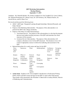 QEP Marketing Subcommittee Meeting Minutes September 17, 2015