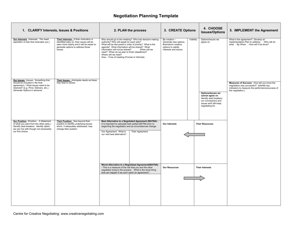negotiation planning template download word