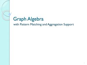 Algebra 2 Cumulative Test