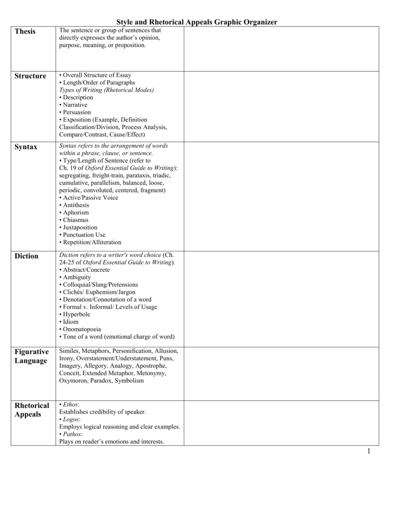 Style And Rhetorical Appeals Graphic Organizer