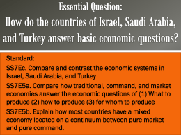 Southwest Asia (Middle East) Economic Systems PPT