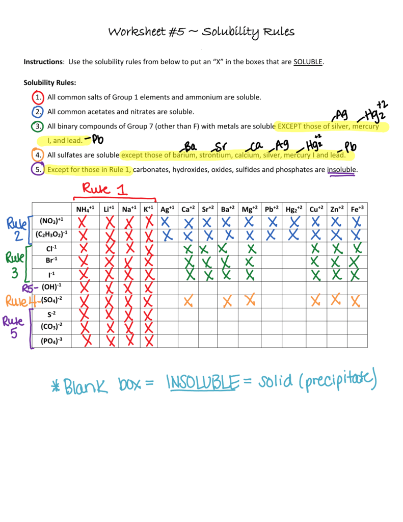 Solubility Rules Worksheet KEY