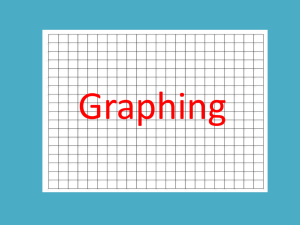 Graphing PowerPoint