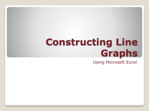 Constructing Line Graphs - Geography-HFCP