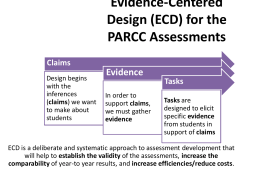 PARCC Math Evidence Tables 9-25
