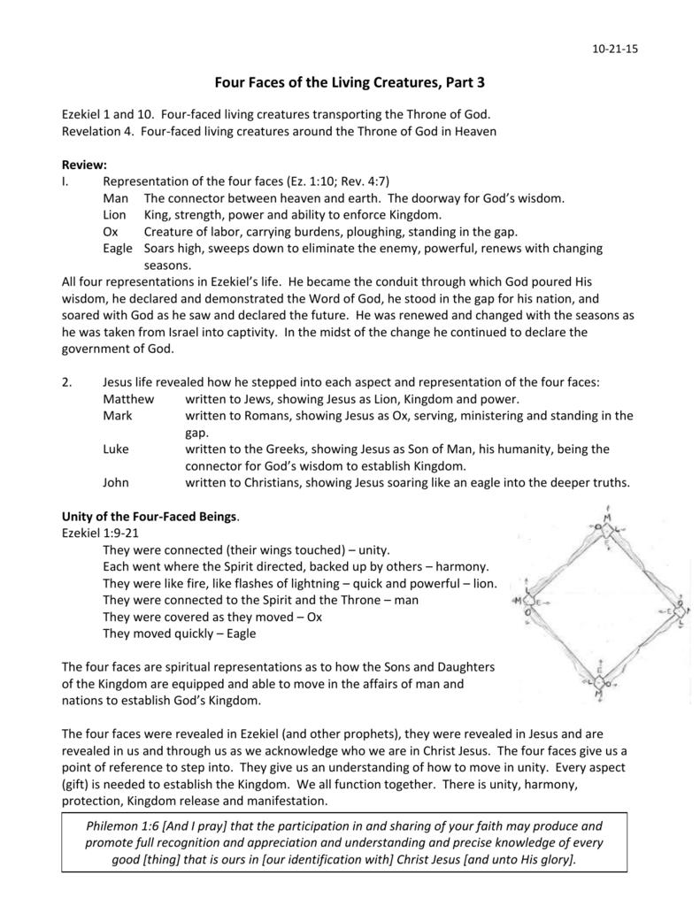 Sermon Notes - Living Faith Outreach
