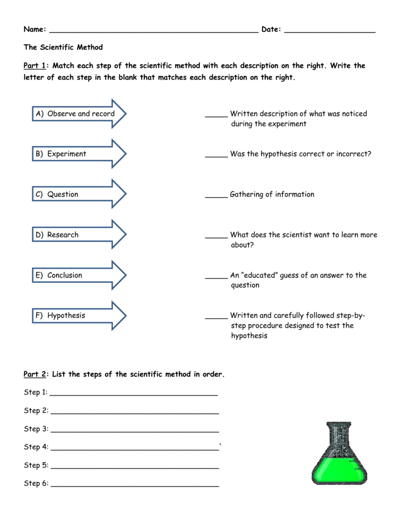 picture about Printable Scientific Method Quiz named Medical Tactic Matching Worksheet