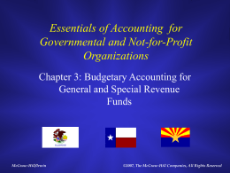 CH 3 Essentials of GNP Accounting