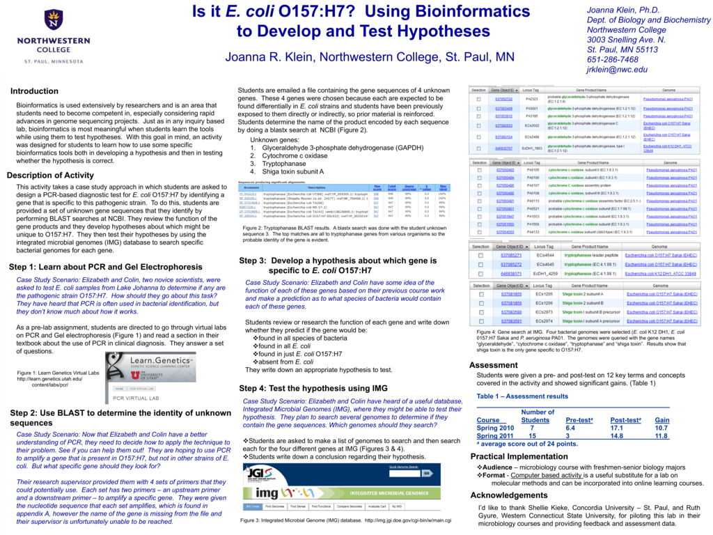 Using Bioinformatics to Develop and Test Hypotheses