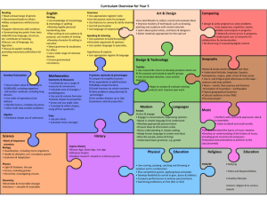 Curriculum Overview for Year 5 Please click here to download.