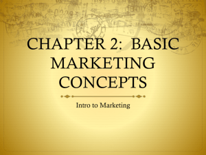 CHAPTER 2: BASIC MARKETING CONCEPTS
