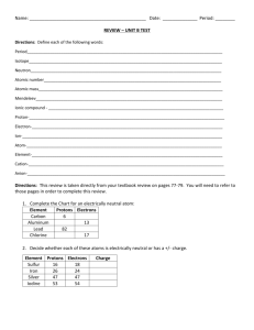 atomic model worksheet – tahiro info also Science Word Search Puzzle further Elements and atoms  video    Khan Academy in addition Atomic Symbol Worksheet likewise Atomic Theory – Introductory Chemistry – 1st Canadian Edition furthermore Relative Molecular M   Relative Formula M  solutions  ex les as well Multimedia  The Periodic Table   Chapter 4  Lesson 2   Middle together with Periodic table worksheet  Students fill in the missing information also Periodic Table Words Worksheets   Teaching Resources   TpT further MICHAEL FEEBACK   Scott County High furthermore Atomic Symbol Worksheet as well Atomic structure worksheet key together with How to Find Average Atomic M  8 Steps  with Pictures    wikiHow besides  in addition Electricity and Mag ism Word Search   WordMint besides Periodic Table Basics Worksheet Answer Key   Education   Chemistry. on atomic symbol search worksheet answers
