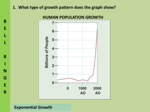 Chapter 4__2_1_Human Population Growth