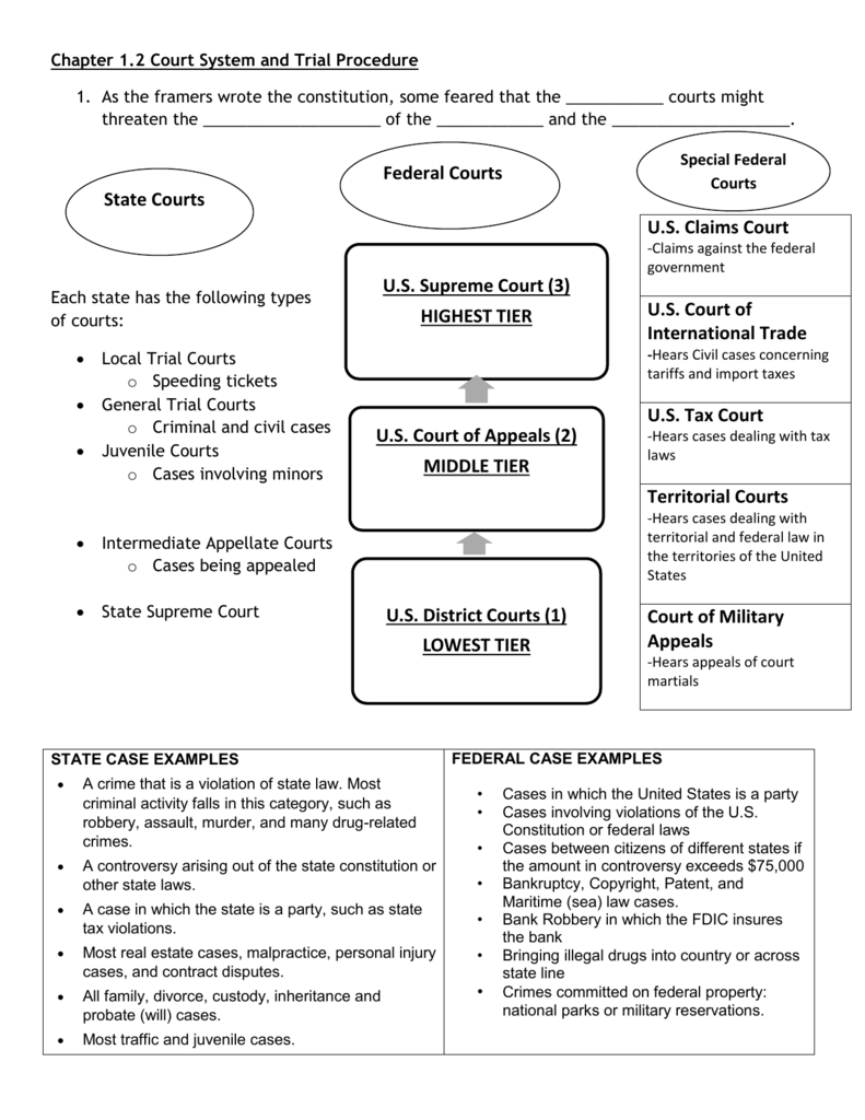 Chapter 12 Guided Notes