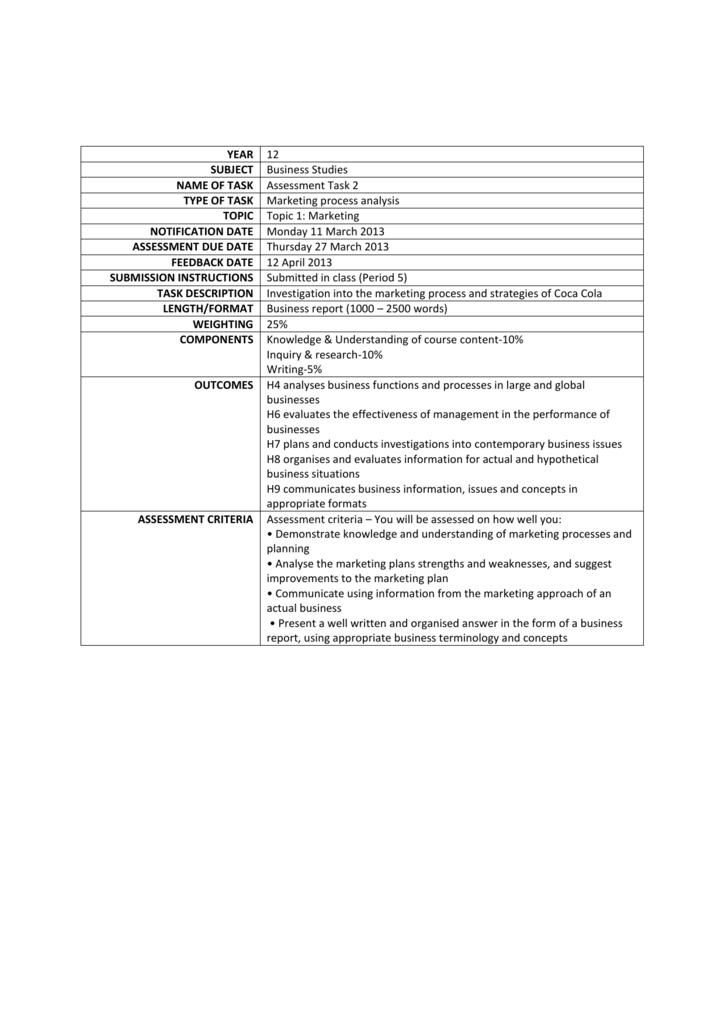 HSC Business Studies marketing assessment task