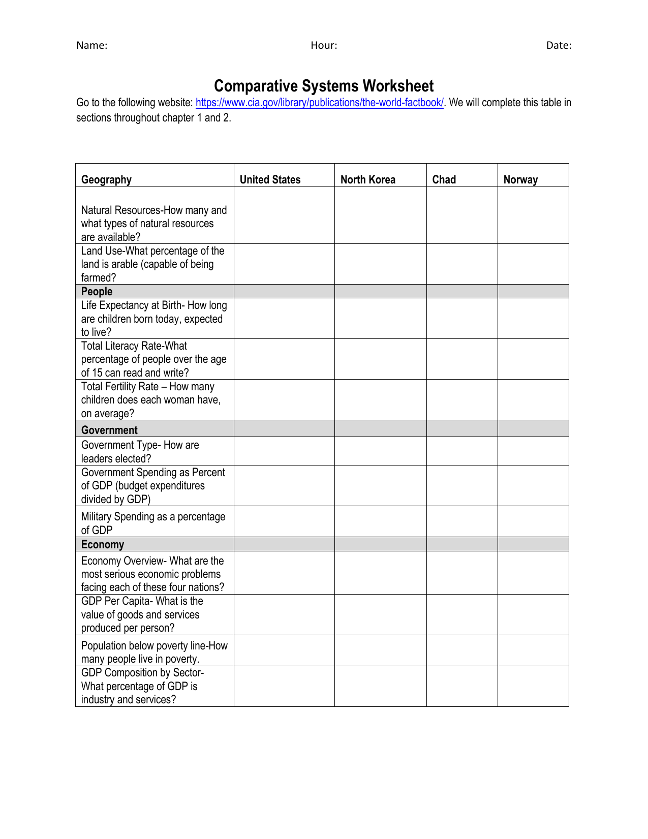 Workbooks types of government worksheets : Types Of Economies Worksheet - Checks Worksheet