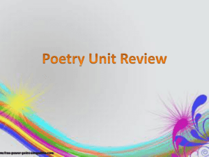 Poetry Unit Review - Jessamine County Schools