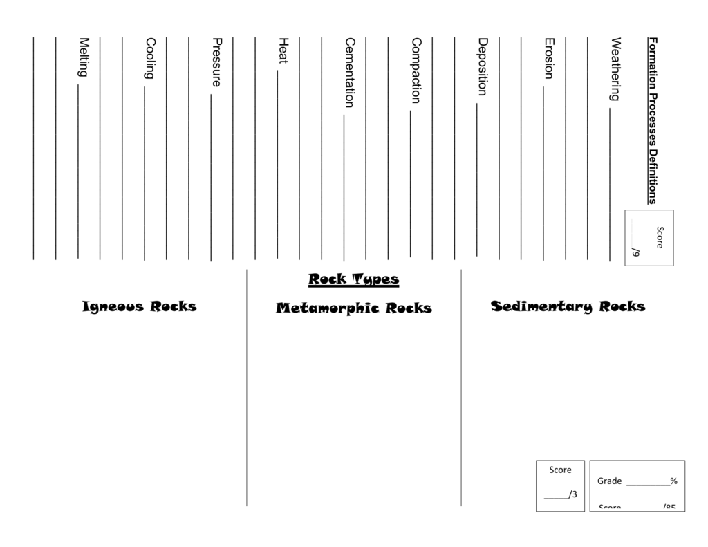Rock Types Foldable Answer Key