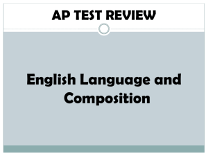Organization of AP Language and Composition Exam 3 hours 15