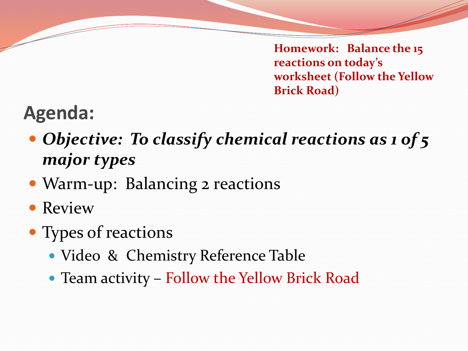 Agenda 1119 Types Of Chemical Reactions