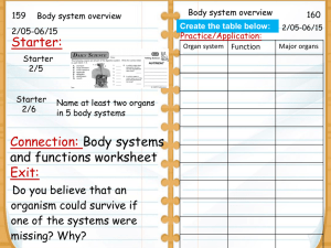 Body Systems Overview