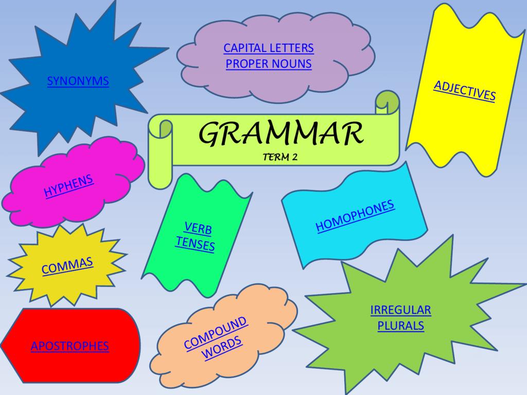 Synonyms - mspshg092010