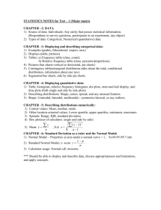 NOTES for Test – 1