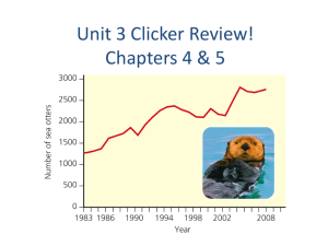 Clicker Review