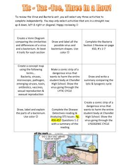 Dichotomous key worksheet dog shark rose answers