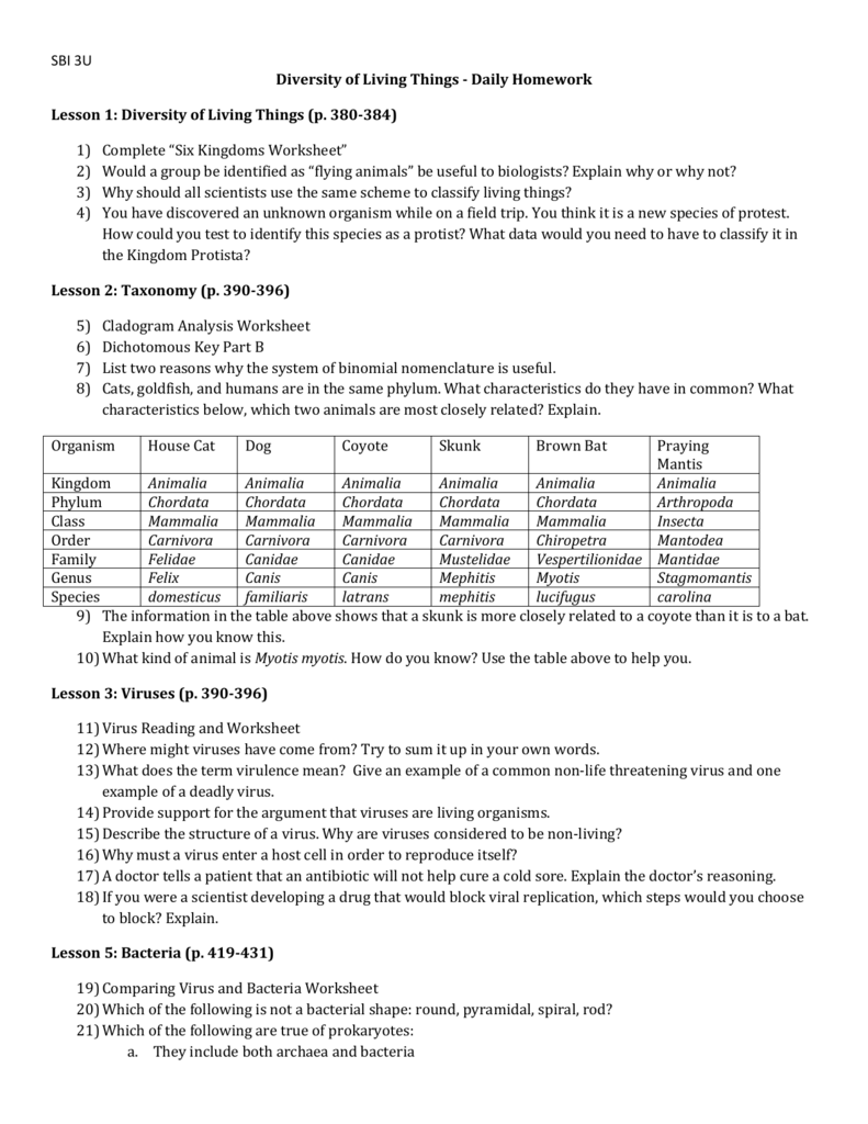 Binomial Nomenclature Worksheet - resultinfos