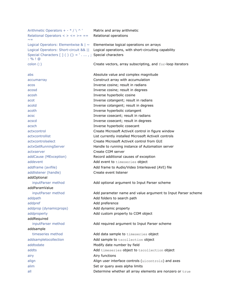 Matlab key word alphabit wise list
