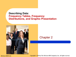 Frequency Distributions and Graphic Presentation
