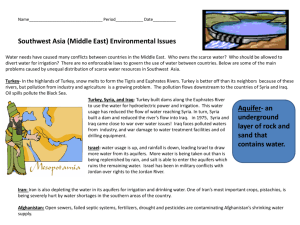Middle East Environmental Issues