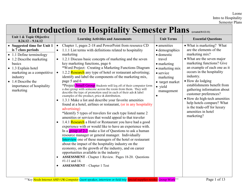 Introduction to Hospitality Semester Plans