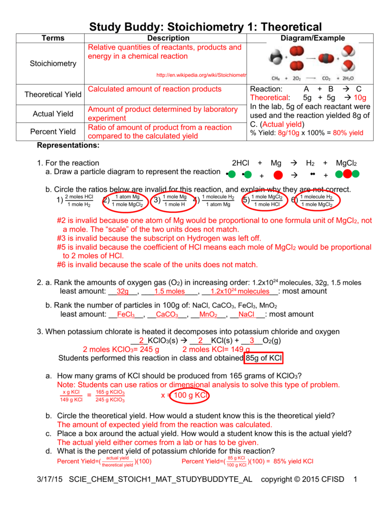 study buddy: stoichiometry 1: theoretical terms description relative  quantities of reactants, products and energy in a chemical reaction diagram/example