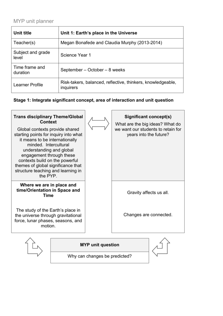 MYP unit planner