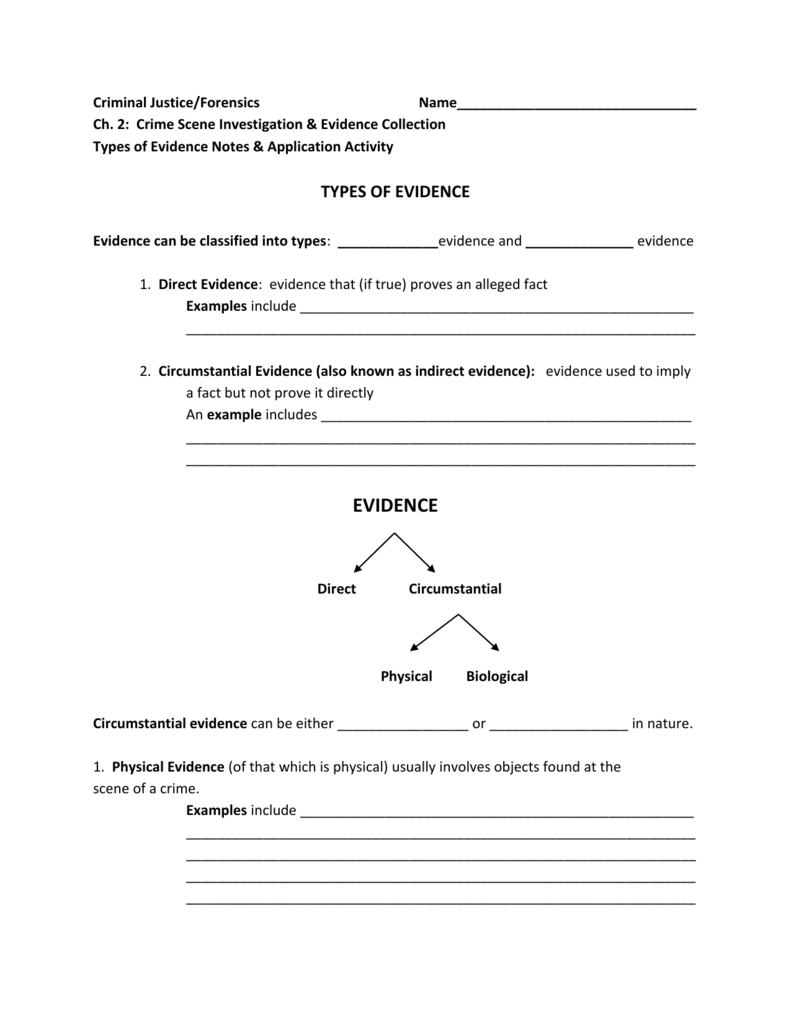 Ch 2 Types Of Evidence Notes And Activity Worksheet