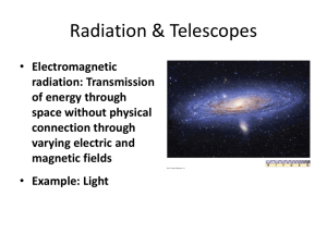 Telescopes, Lens, and Light Notes