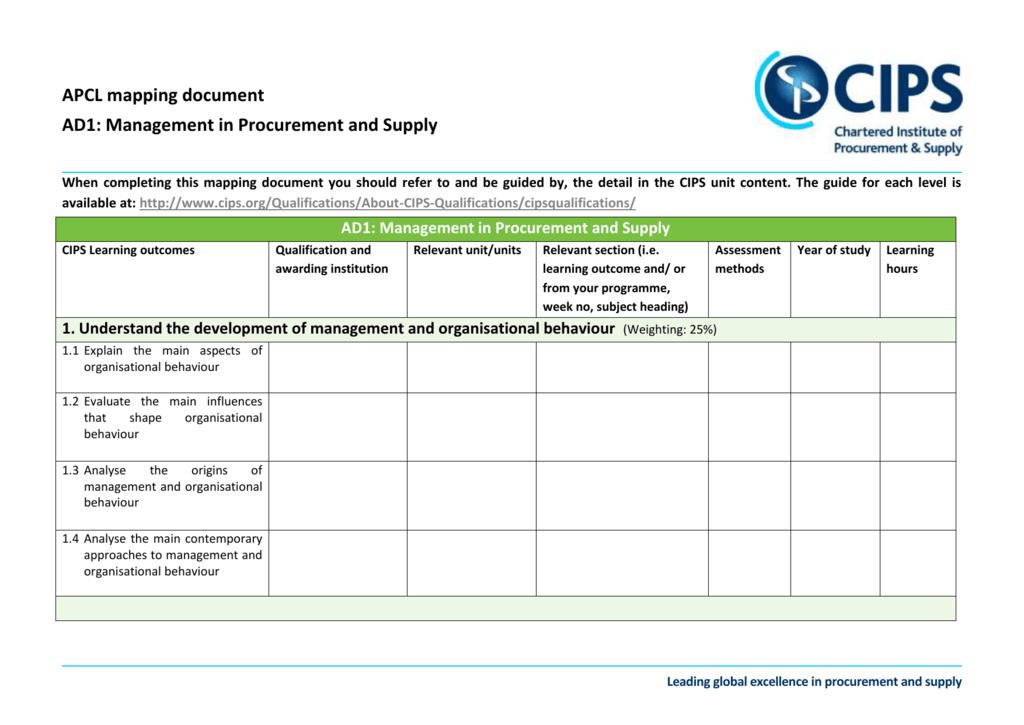 approaches of organisational behaviour