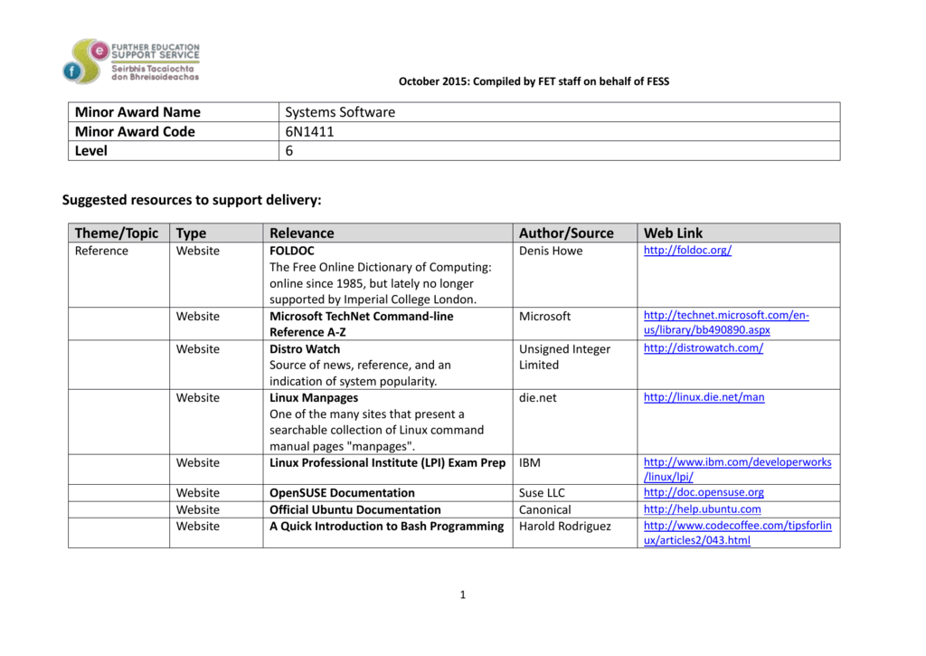 Systems Software Resource List