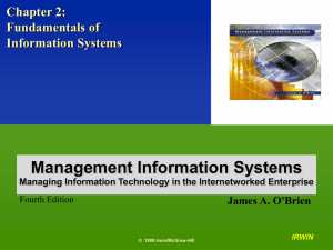 Chapter 2: Fundamentals of Information Systems