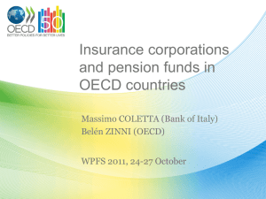 Pension industry in OECD countries