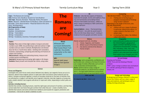 Termly Curriculum Map Spring Year 3