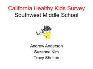 California Healthy Kids Survey Southwest Middle School (SOM)