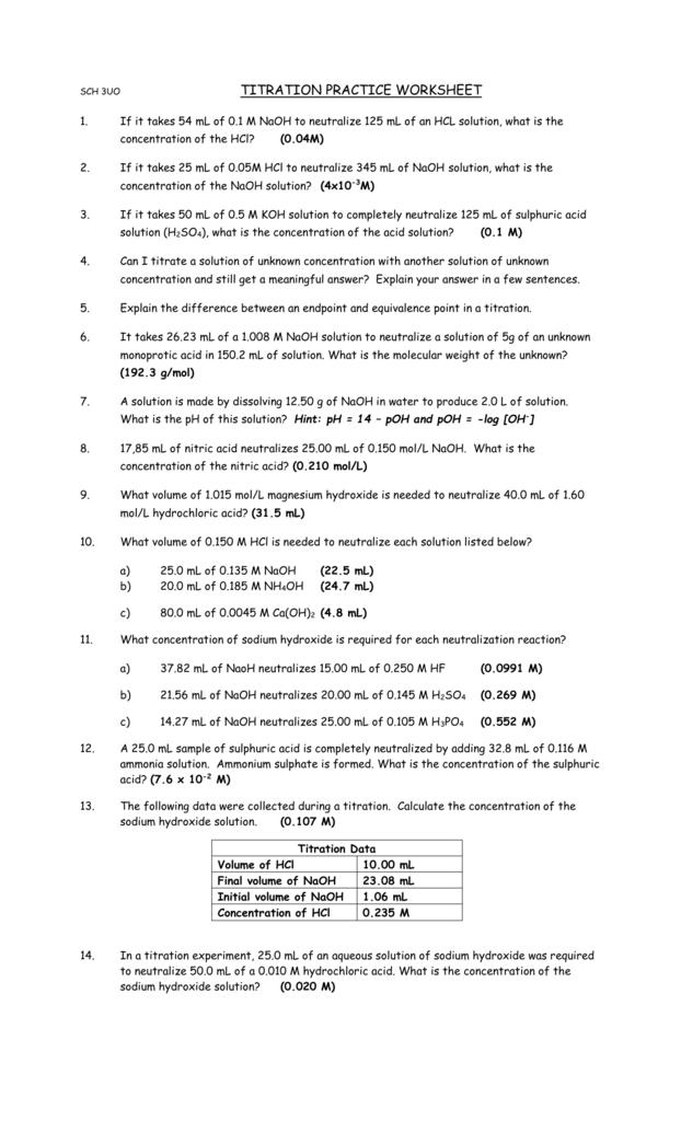 Titration Practice Worksheet