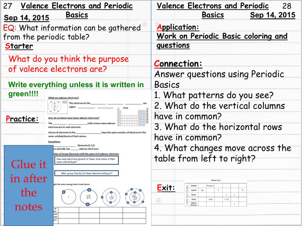 File the periodic table 9 14 15 urtaz Images