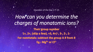 How can you determine the charges of monatomic ions?