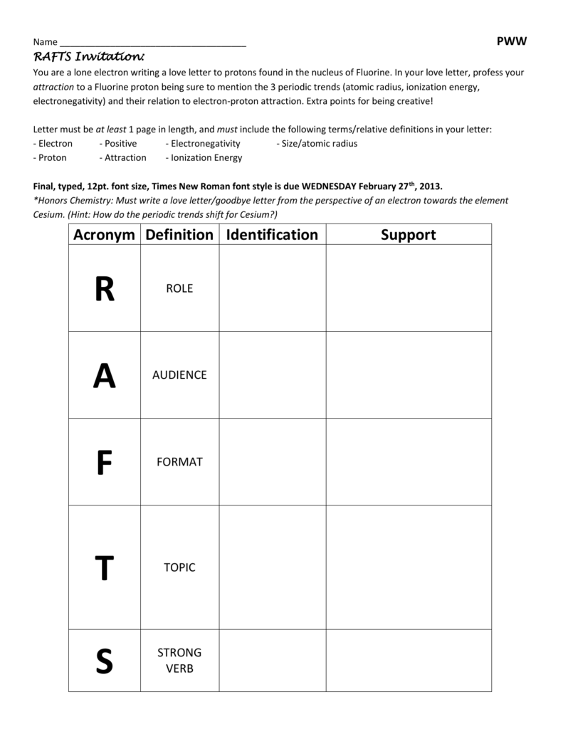 Rafts Love Letter [ 1024 x 791 Pixel ]