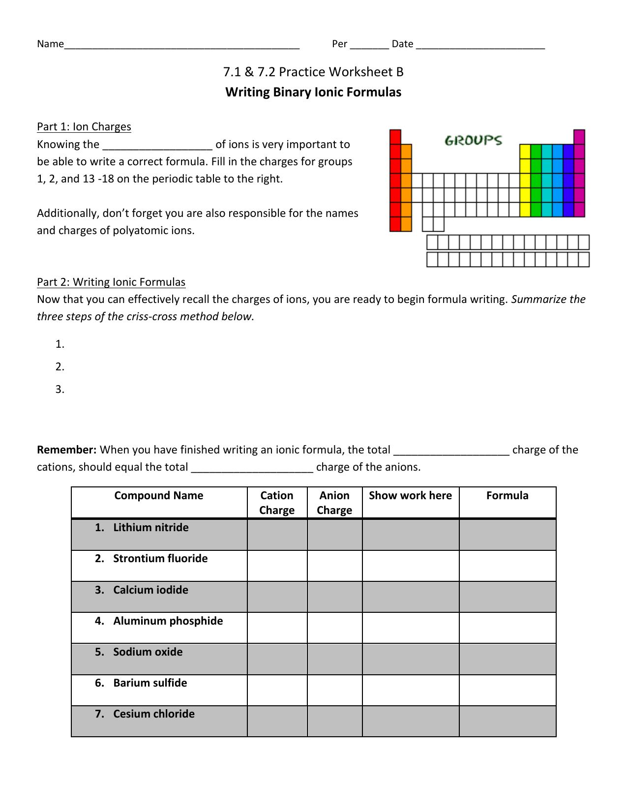 Worksheets Writing Ionic Formulas Worksheet writing binary ionic formulas